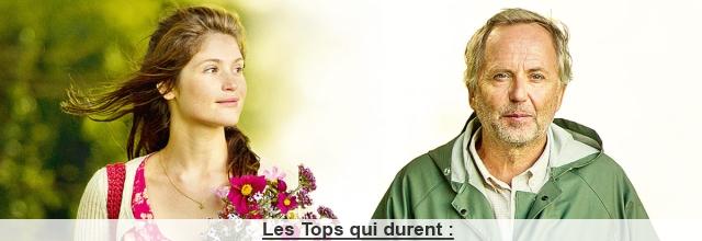 Top-Flop-France-Octobre-Gemma-Bovery